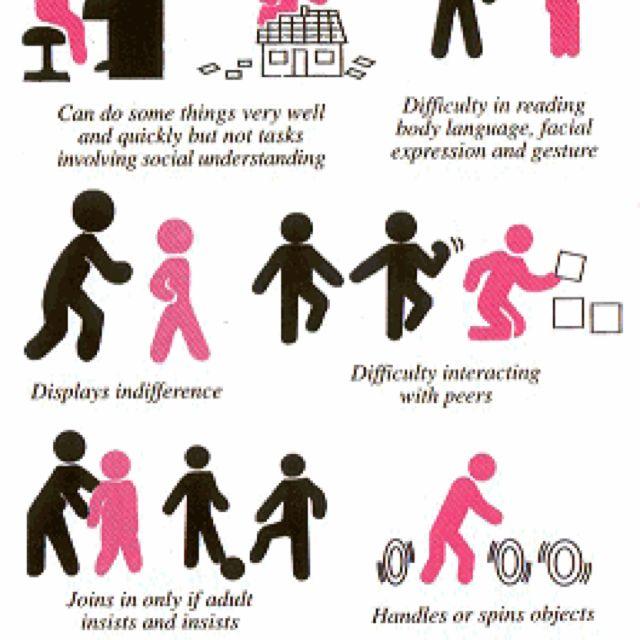 Symptom of autism in adult