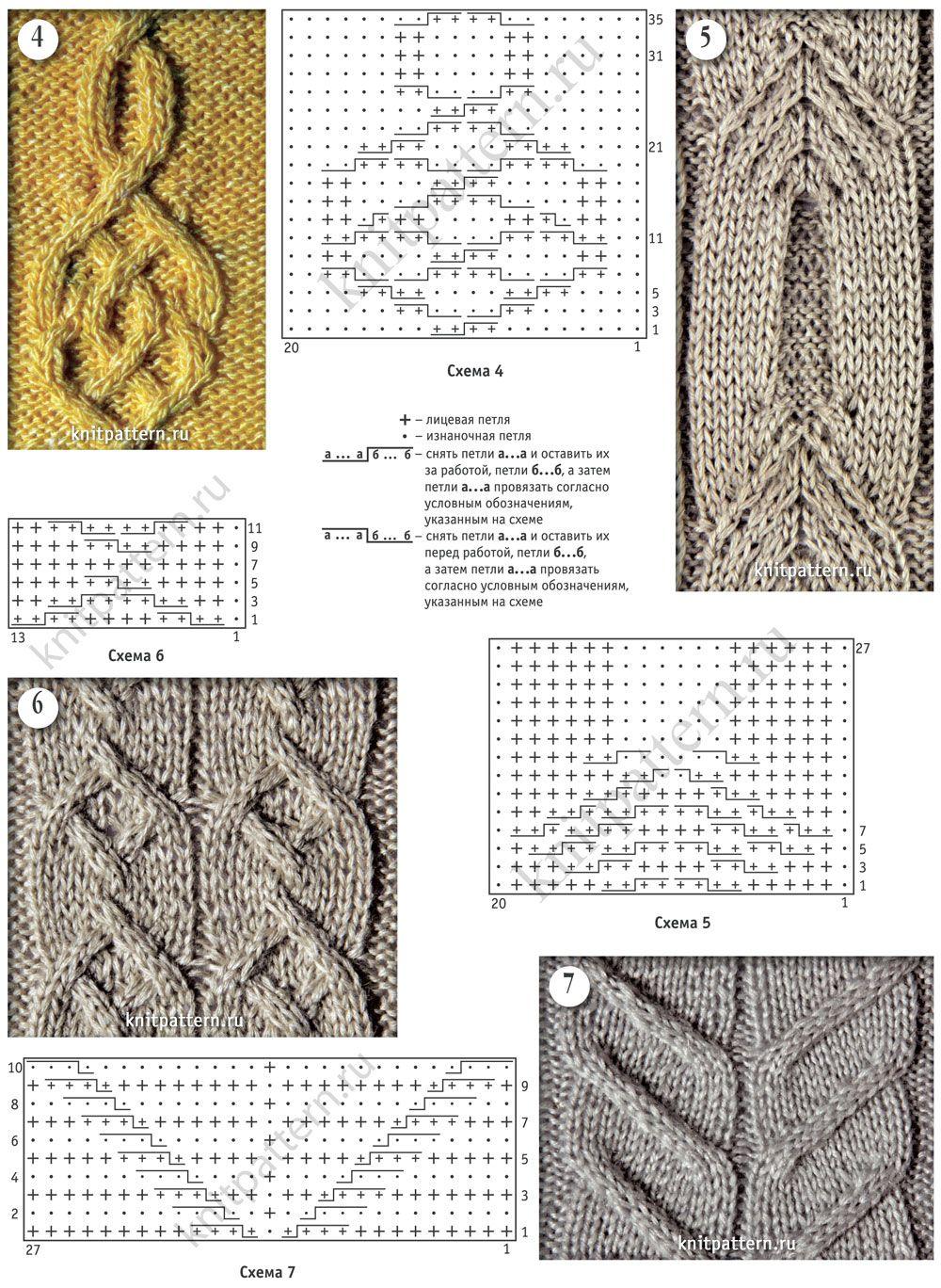 Выпуклые узоры при вязании спицами