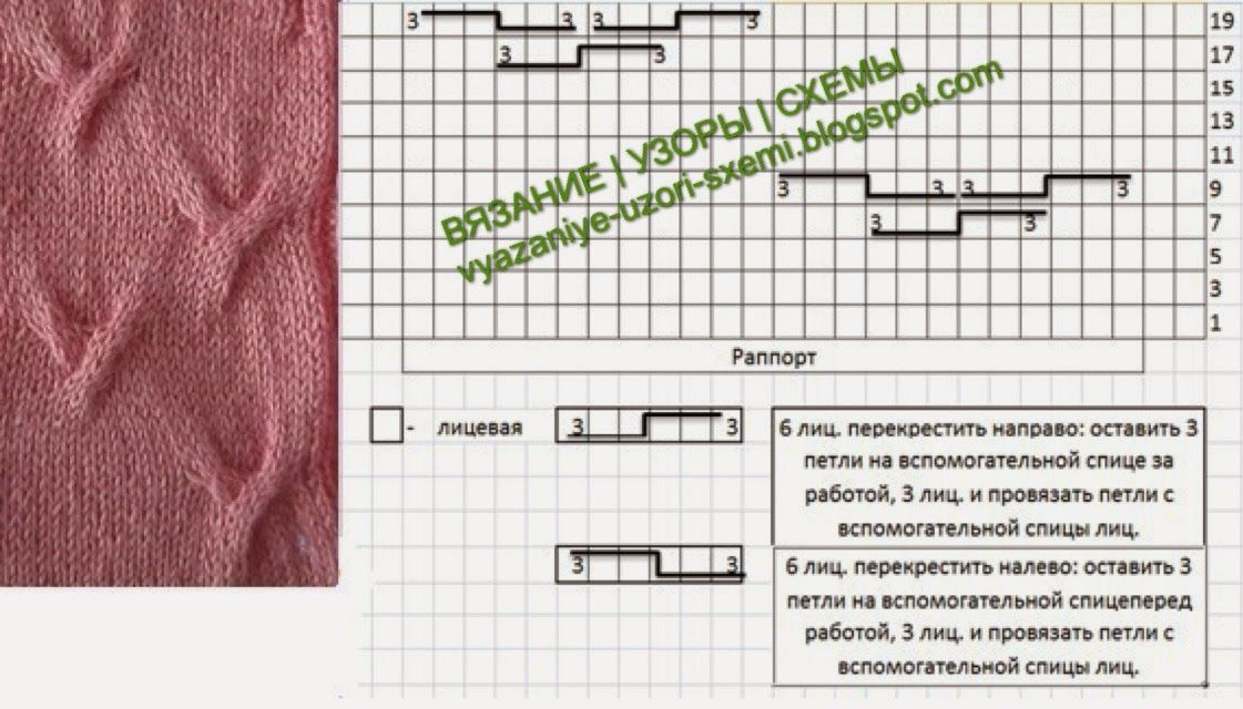 Узоры вязания спицами кос и жгутов спицами схемы
