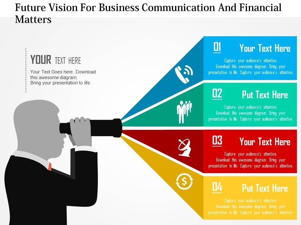 Great business plan presentations