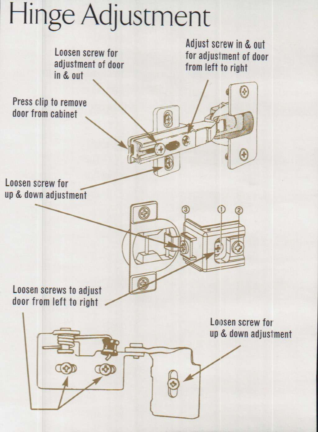Cabinet hinge adjustment home housekeeping for Adjusting hinges on kitchen cabinets