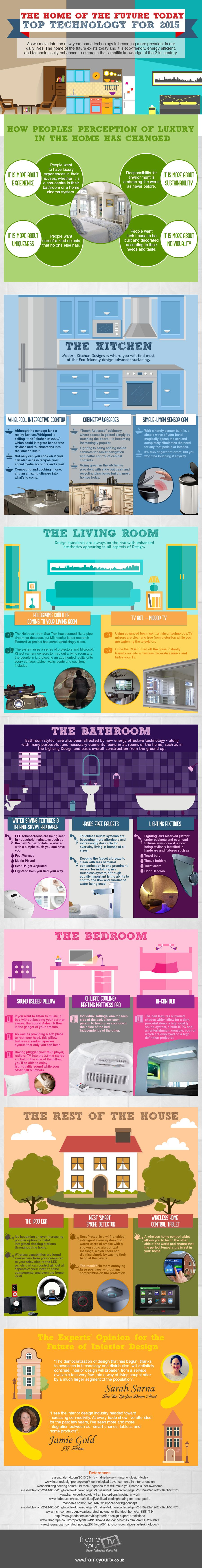 The Home of the Future Top Technology for 2015 #infographic