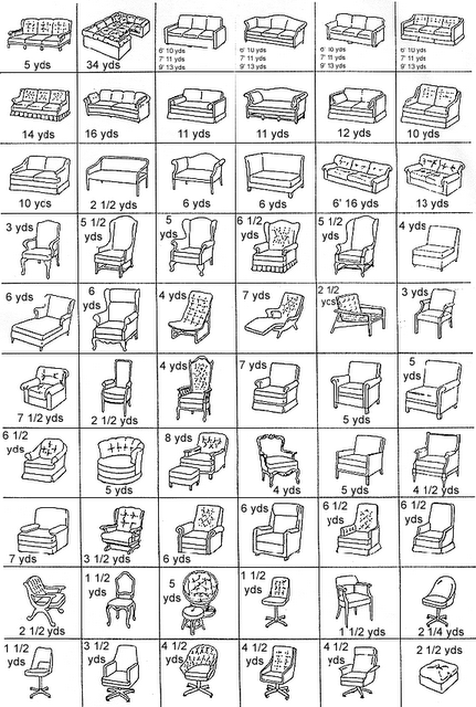 How much fabric do you need for reupholstering? - Great Chart via #allthingsthrifty