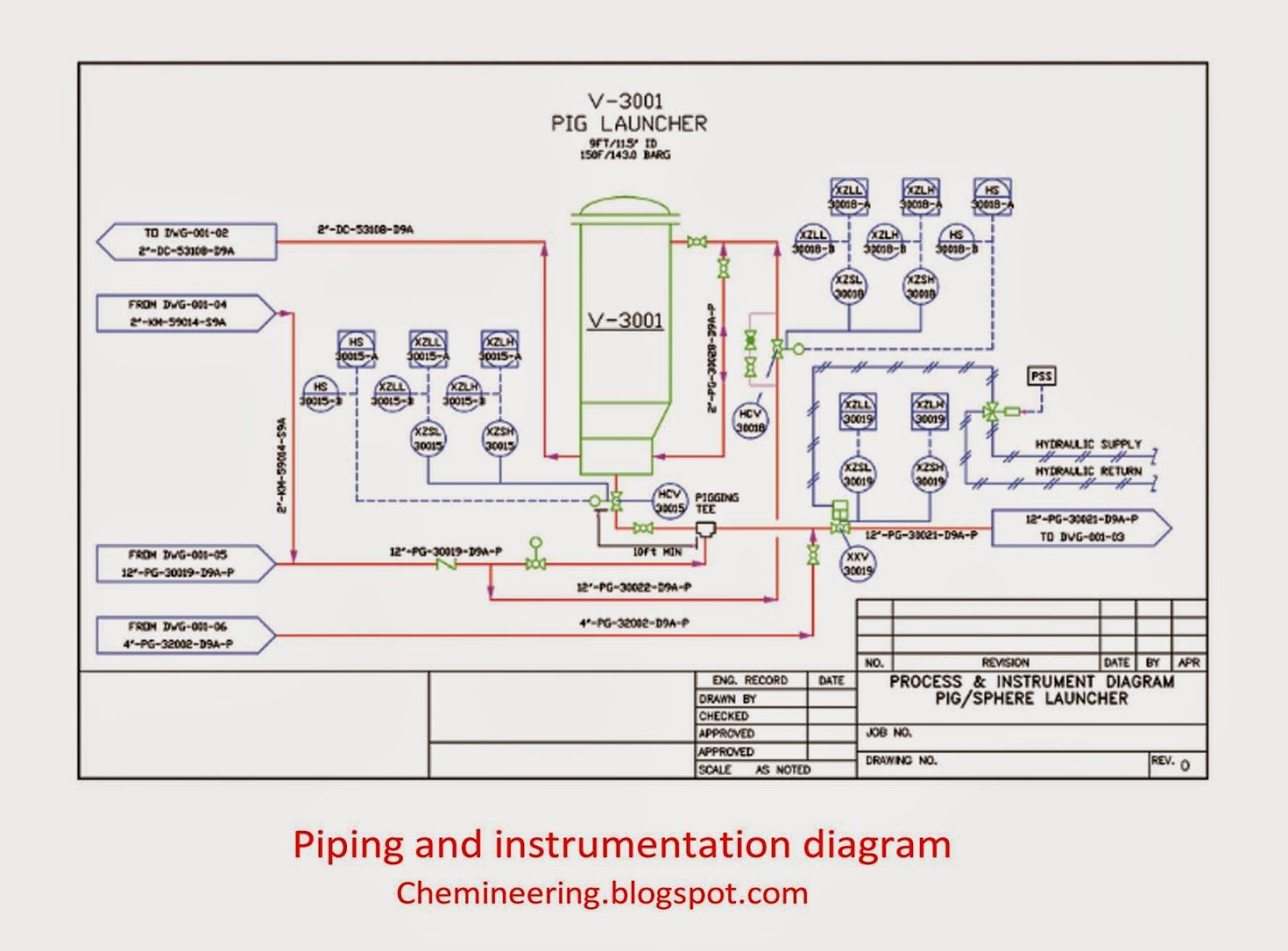 Piping And Instrumentation Diagrams Download S Plan Diagram