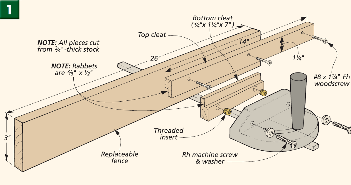 10 Best Table Saw Jigs Woodsmith Shop Tools Jigs Techniques Pi