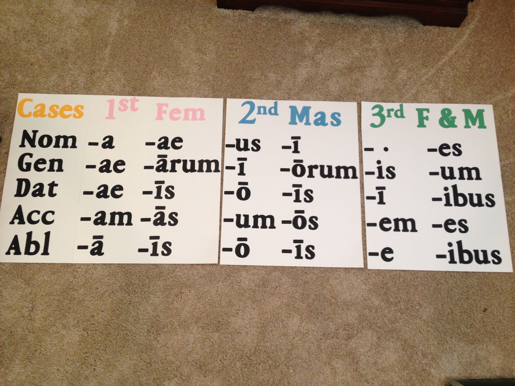 Declension charts for Latin. | Just for Sarah Hart:) | Pinterest