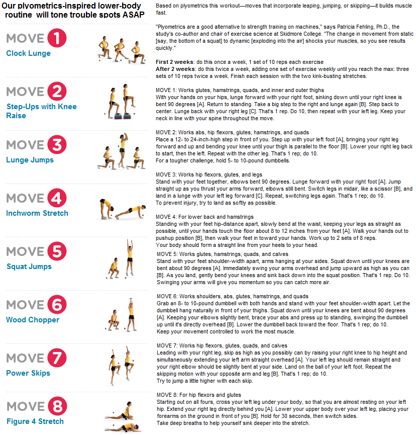 Plyometric Workout Challenge: 1000+ Images About Lower Body Workouts On Pinterest