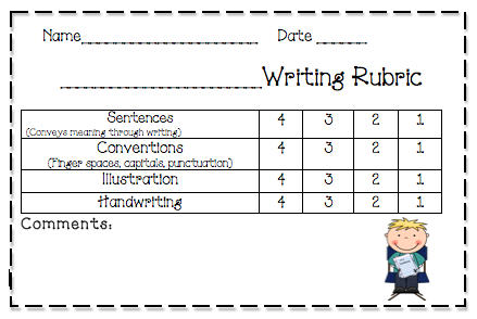creative writing rubric for 3rd grade Winter break vacation essays: creative writing rubric for 3rd grade i thought i had 900 words done of this essay and i actually only have 600 honestly die.