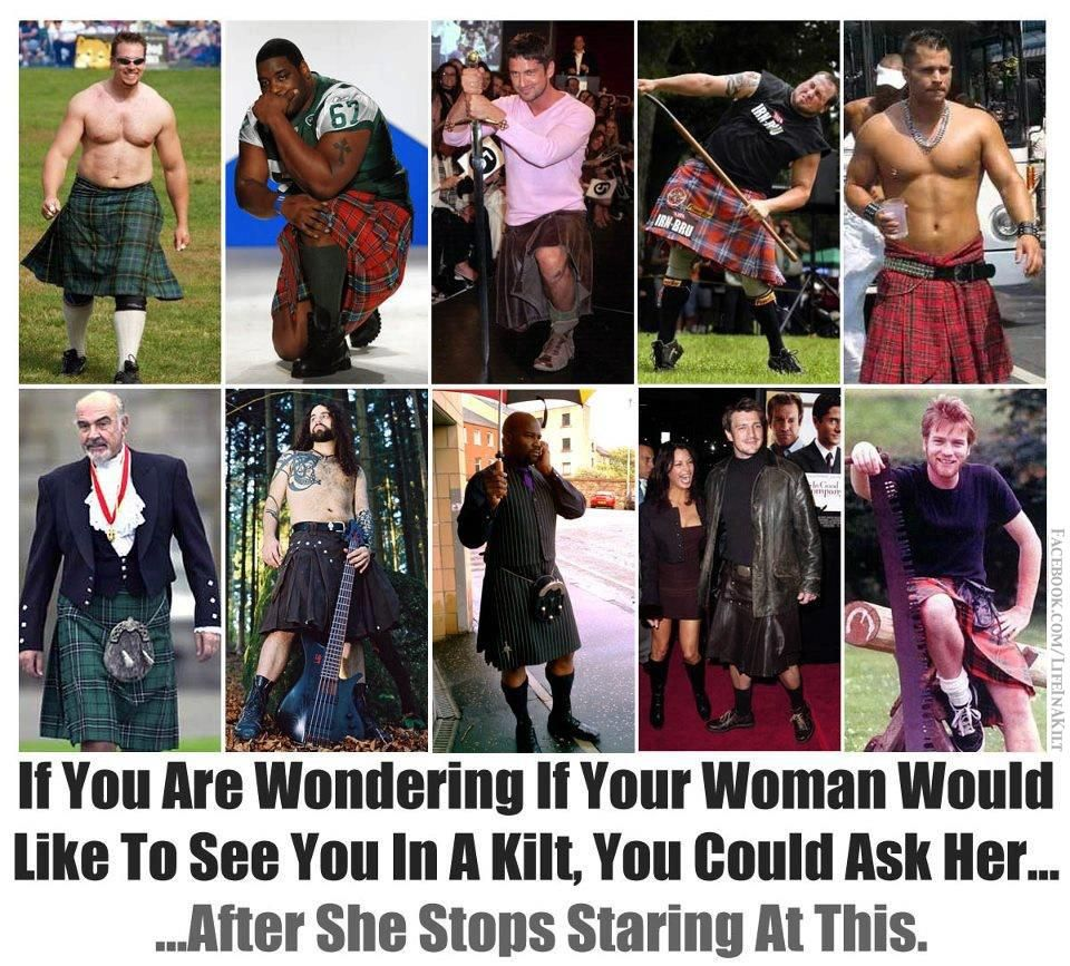 Things To Know About Scottish Men