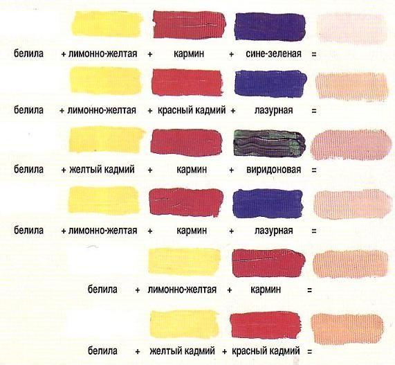 Как сделать оттенок краски