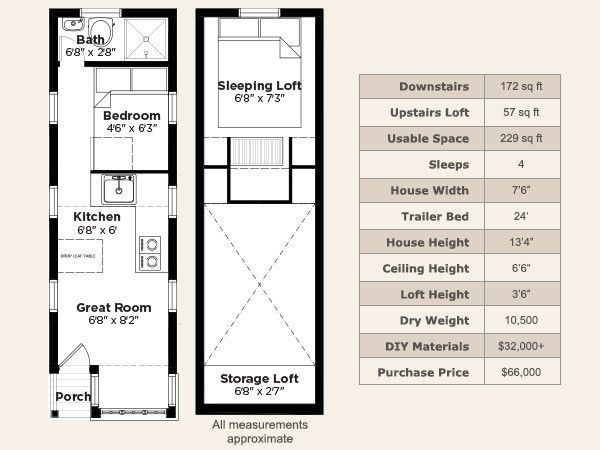 12 X 22 Garage Floor Plan together with 10 X 32 Single Wide Mobile Home Floor Plans furthermore 20 X 40 House Plans together with 12 X 26 Cabin Floor Plans further Office Floor Plan Design Southnext Us. on portable cabin floor plans 16 feet by 40