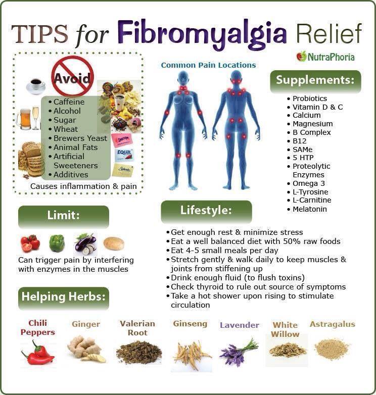 fibromyalgia - photo #11