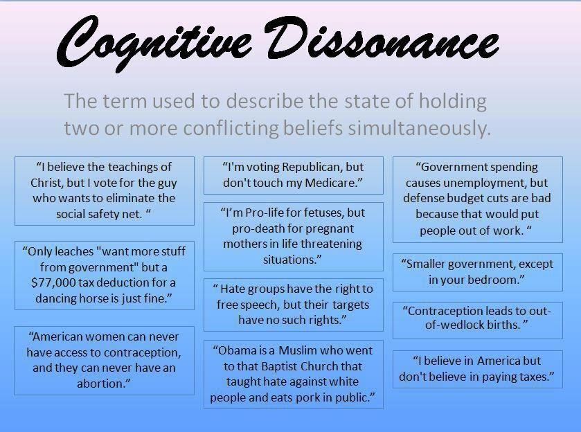 cognitive dissonance essay Cognitive dissonance are you looking for a similar paper or any other quality academic essay then look no further.