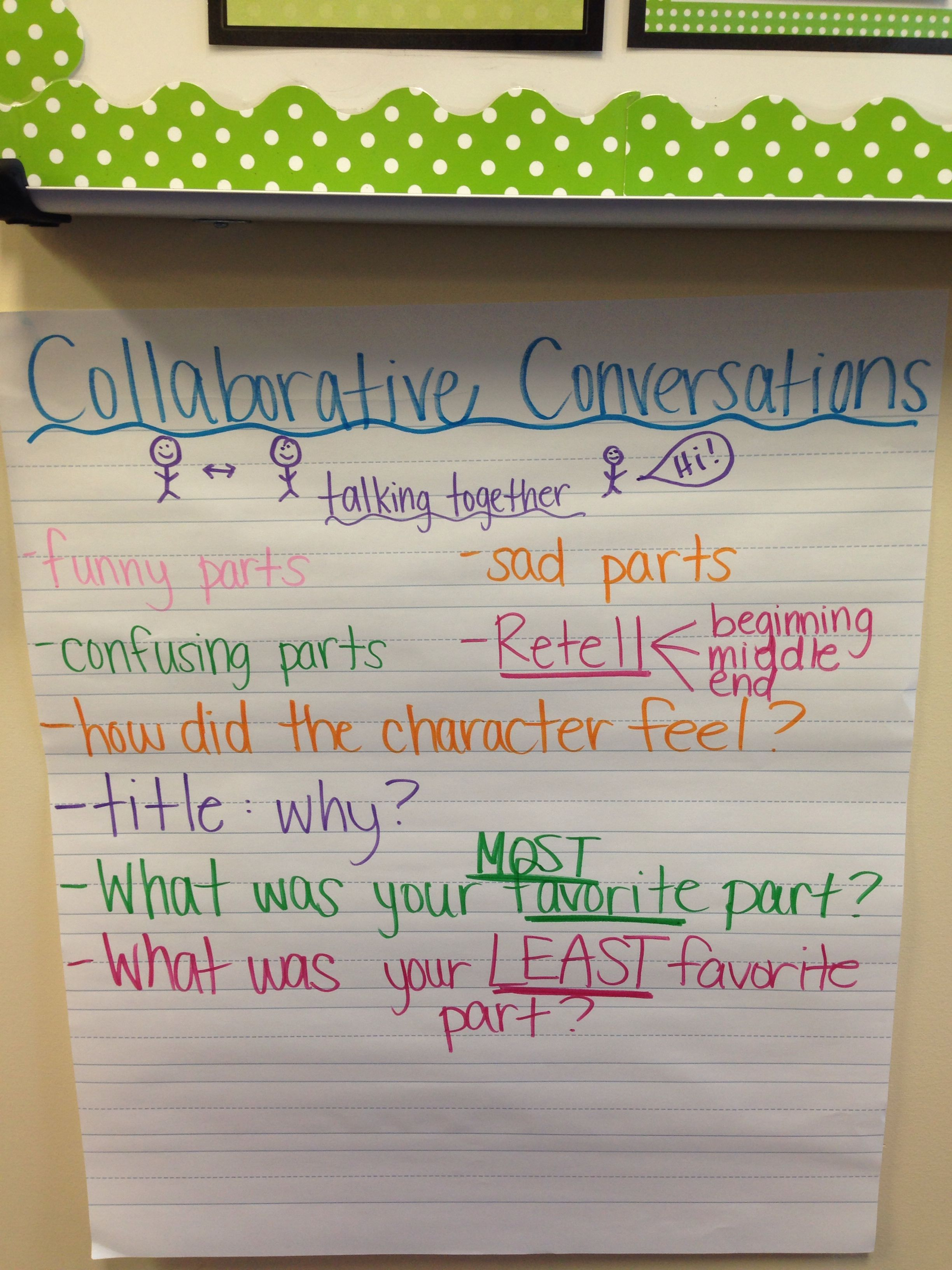 Collaborative Conversations In The Classroom : Collaborative conversations reading workshop pinterest