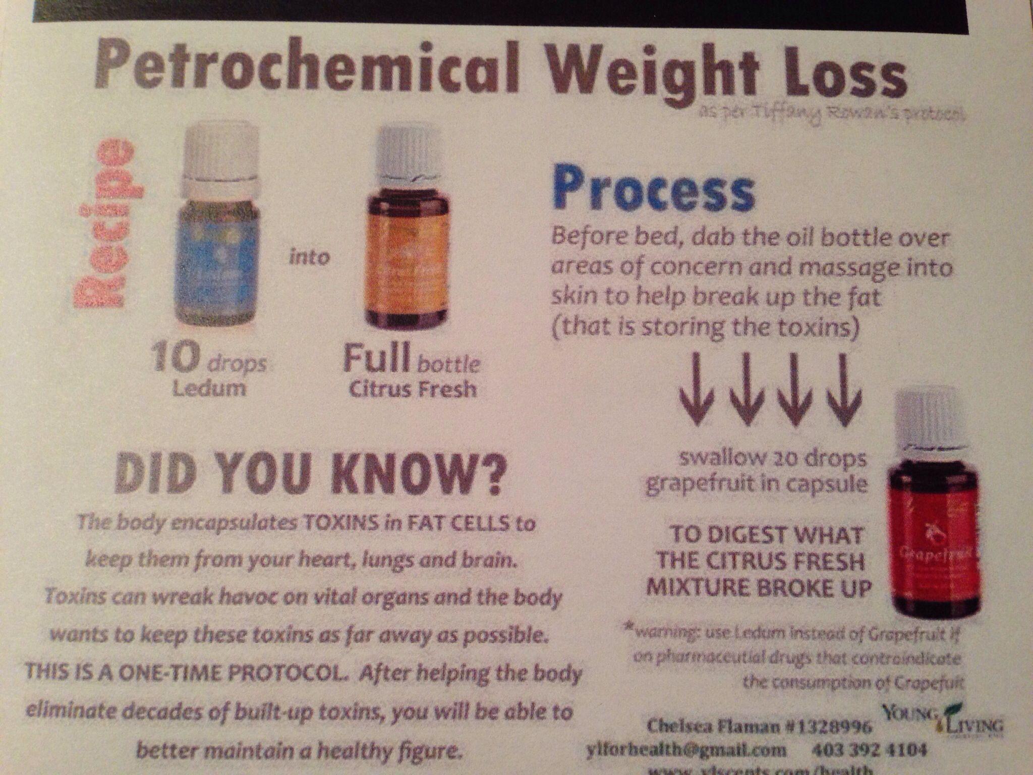 Weight loss | Essential oils | Pinterest