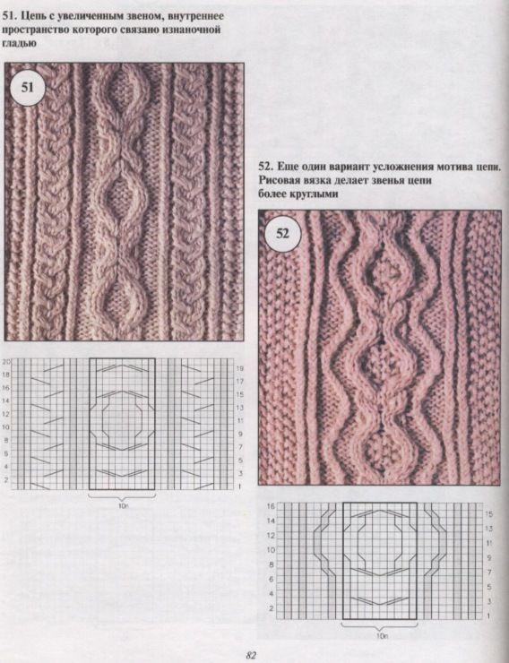 Вязание араны косы 35