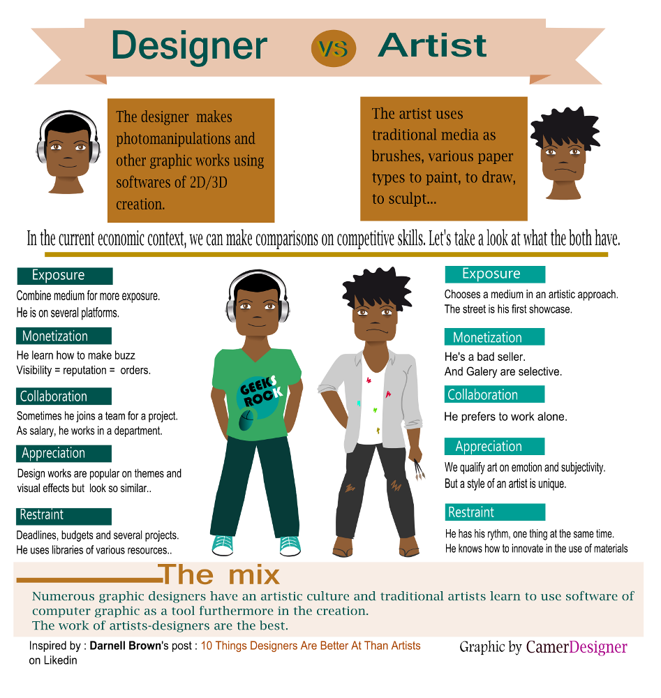 Infographic illustrators society of new york