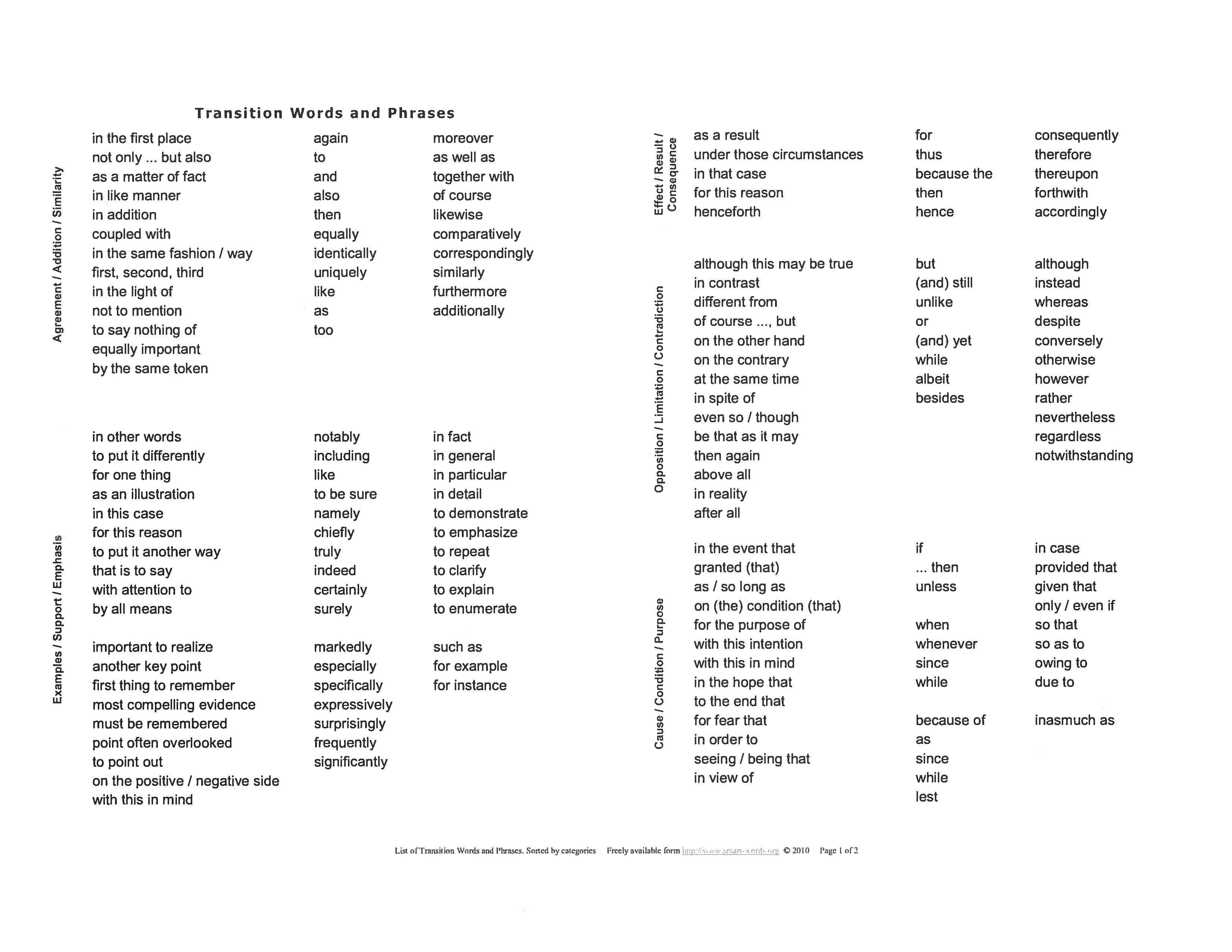 Transition words for essays middle school writing