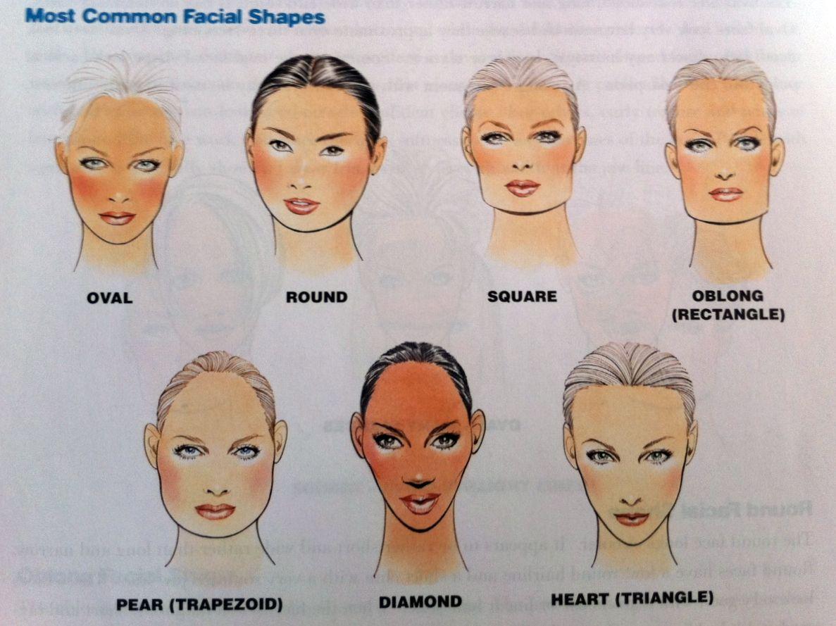 Какие прически подходят к треугольному лицу фото женские
