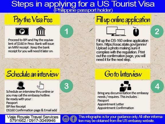 Us Tourist Visa Online Application Philippines | Yoktravels.com on united states visa application form, i-20 form, i-94 application form, proof of pregnancy form, target job application form print out form, laundry service agreement form,