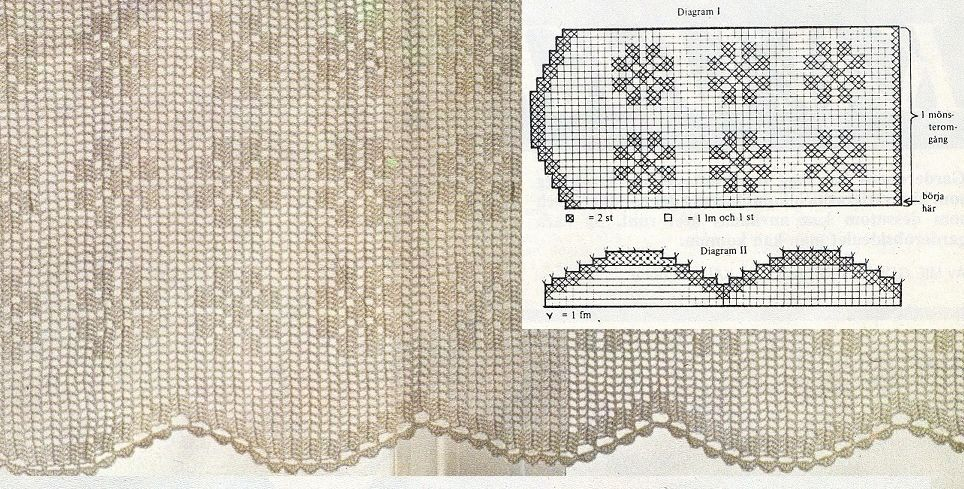Crochet Patterns Valances : Crochet Filet Valance / Curtains pattern crochet Pinterest