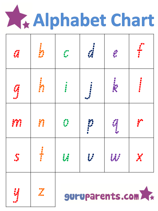 Printable Alphabet Lower Case Letters – March 2017 Calendar