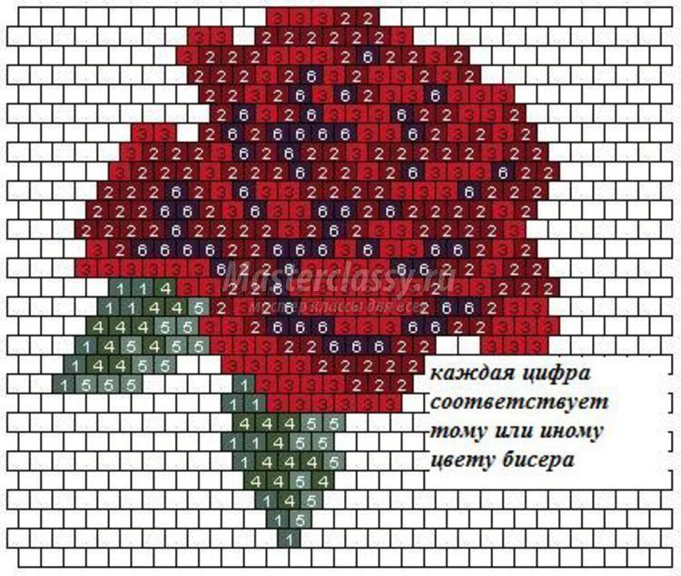 Вышиваем розы из бисера