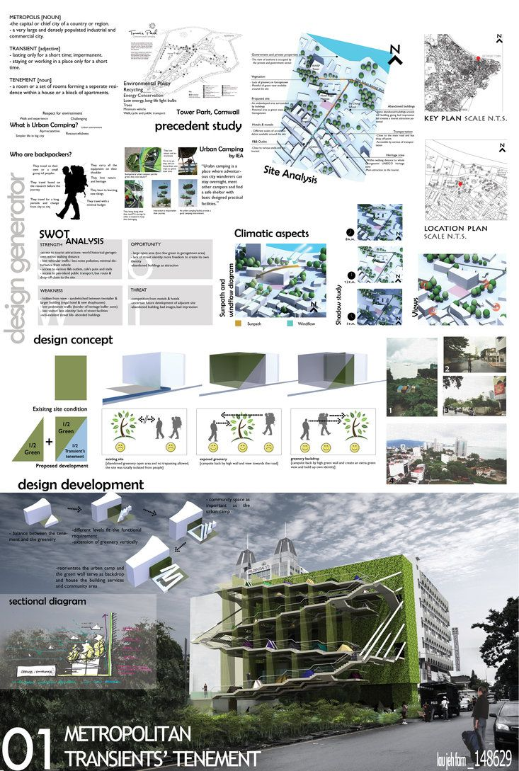 design thesis projects
