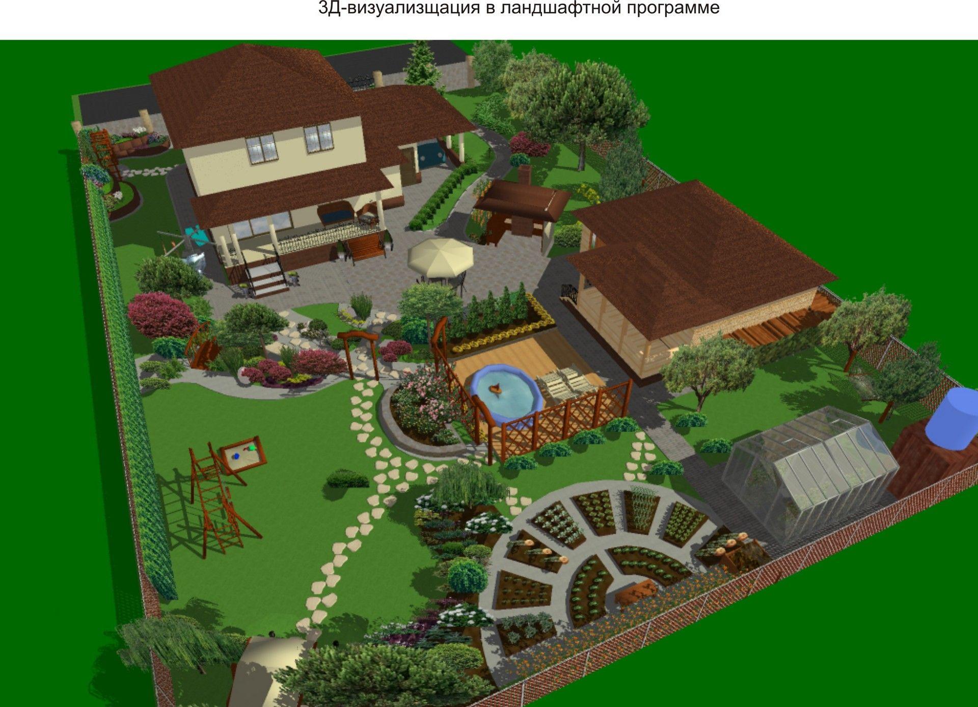 Готовые проекты ландшафтный дизайн