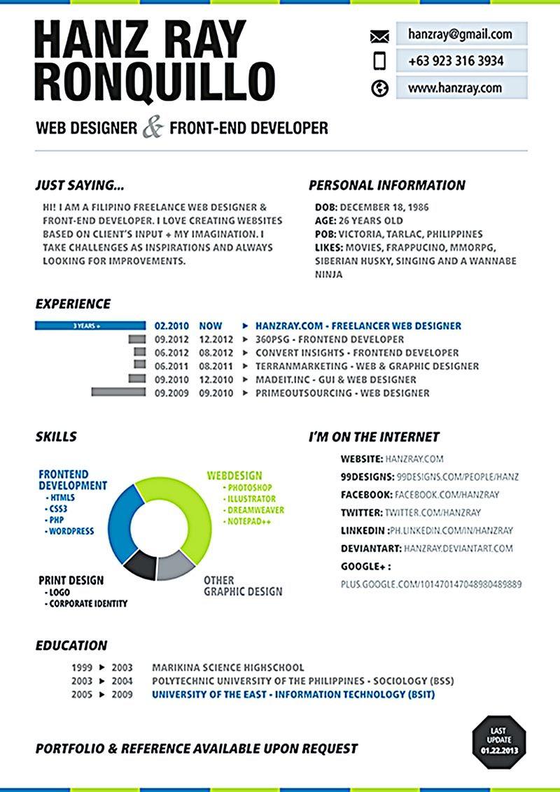 Web design consultant resume sample