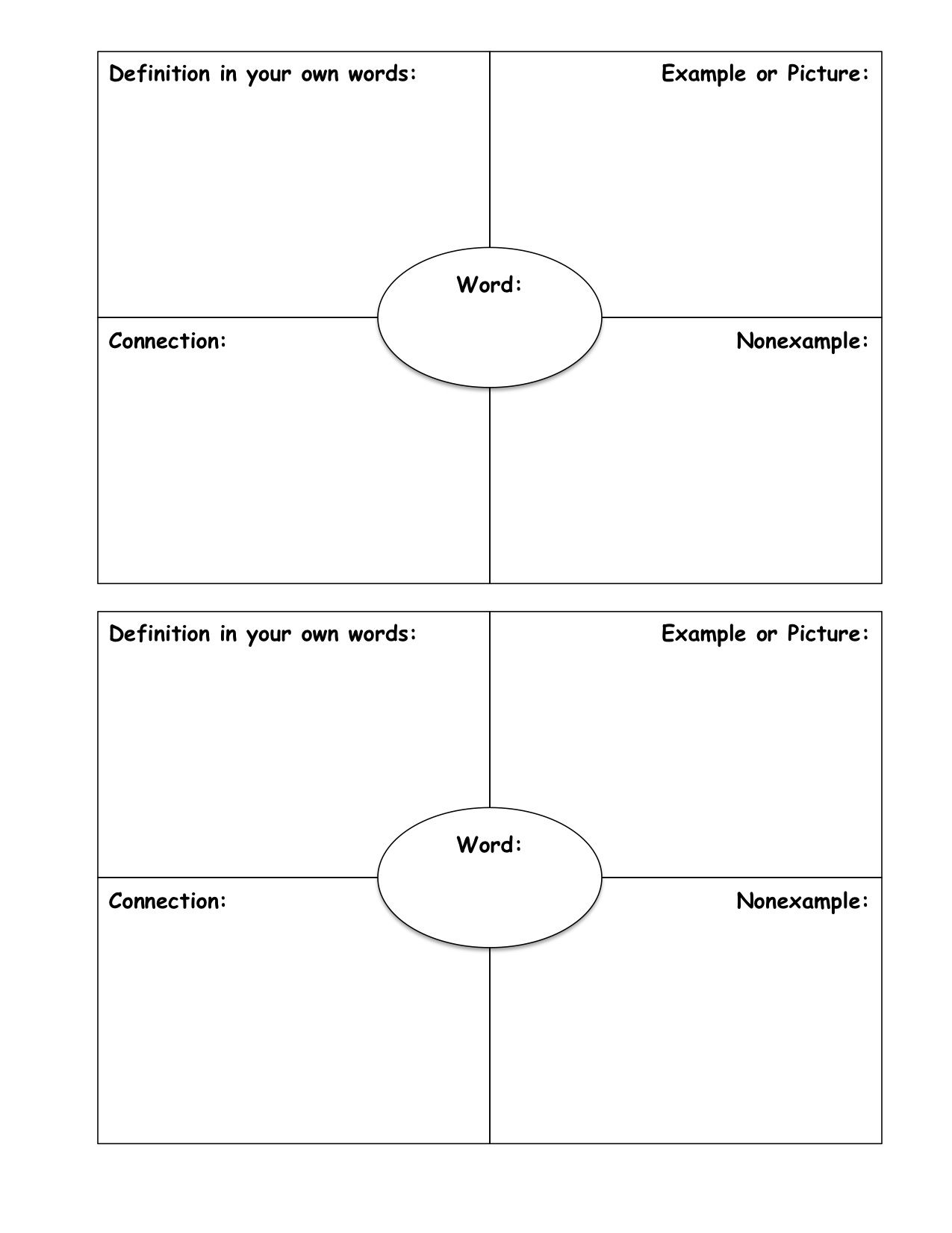 Blank frayer model used for math glossary pages http prezi com r