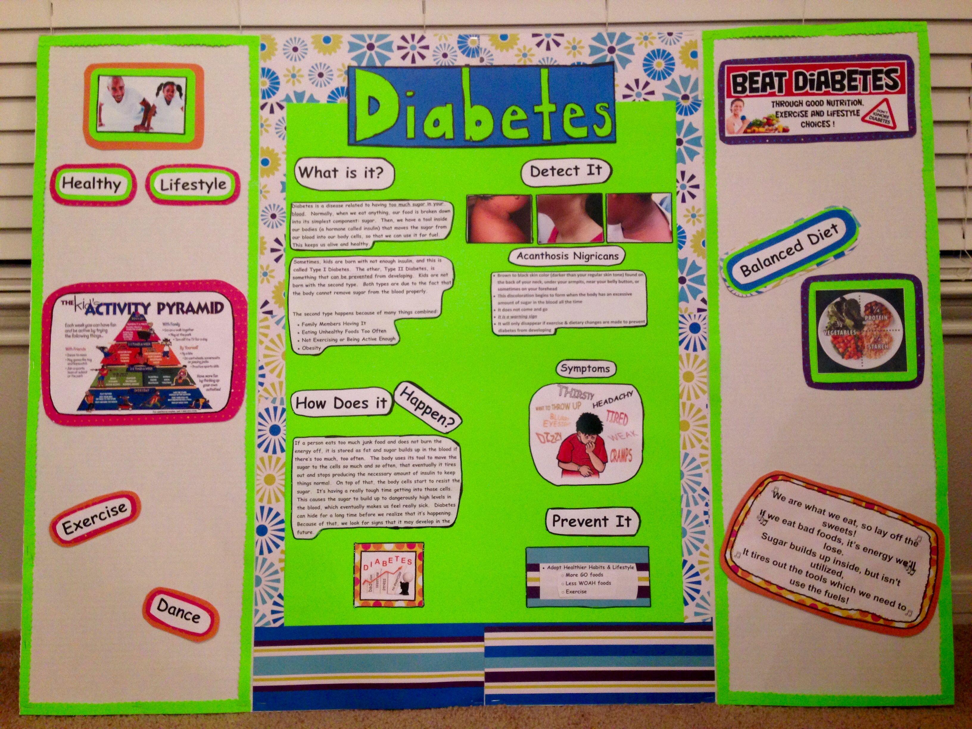 Nursing poster board presentations examples