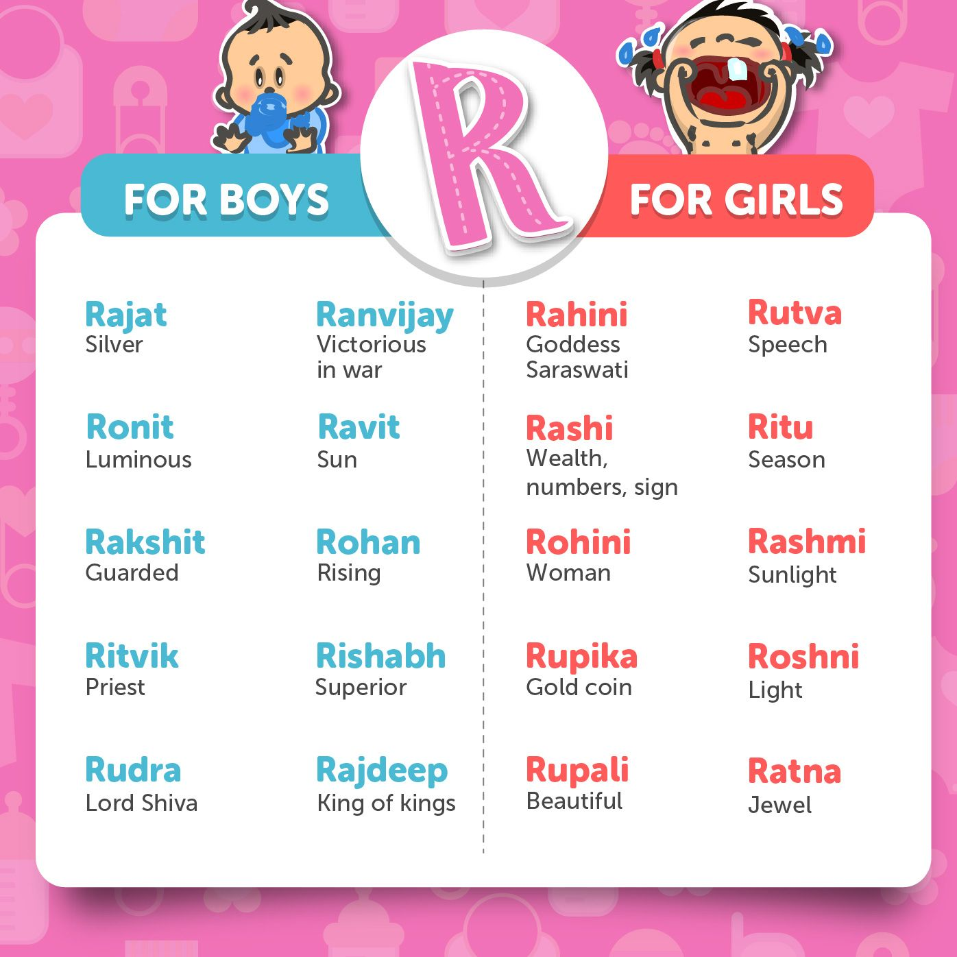 tags:Muslim Girls Names Meaning Islamic Baby Girl Names in,Top 100 Muslim  Baby Names Hot Islamic Boy and Girl names,Name Julia Meaning origin etc Girl  Names ...