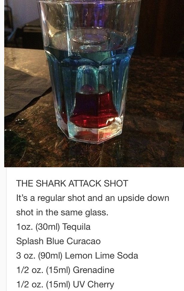 Shark week cocktails shark tastic drinks to sip for Fish bowl drink tipsy bartender