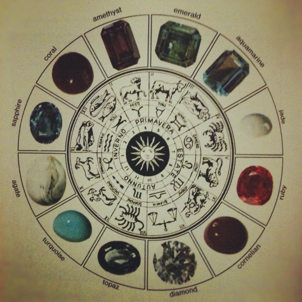 stones zodiac topaz junk board