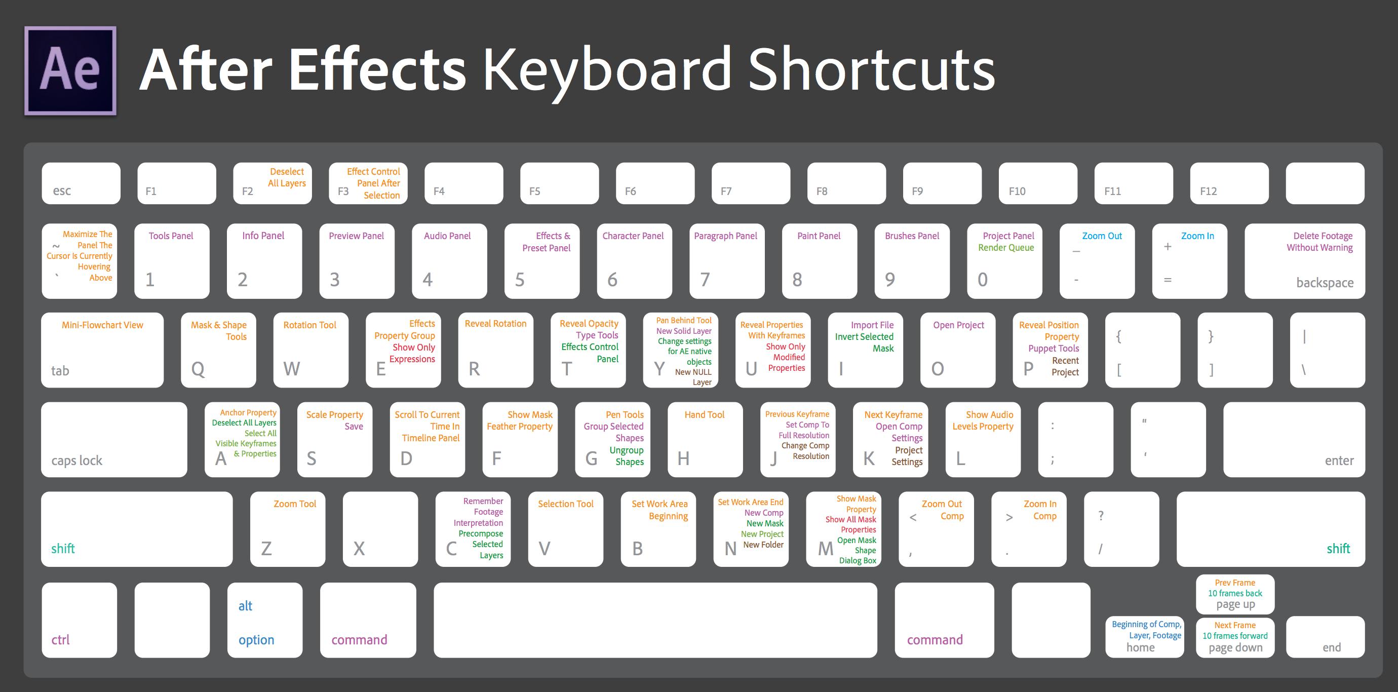 Как на клавиатуре сделать знак равно