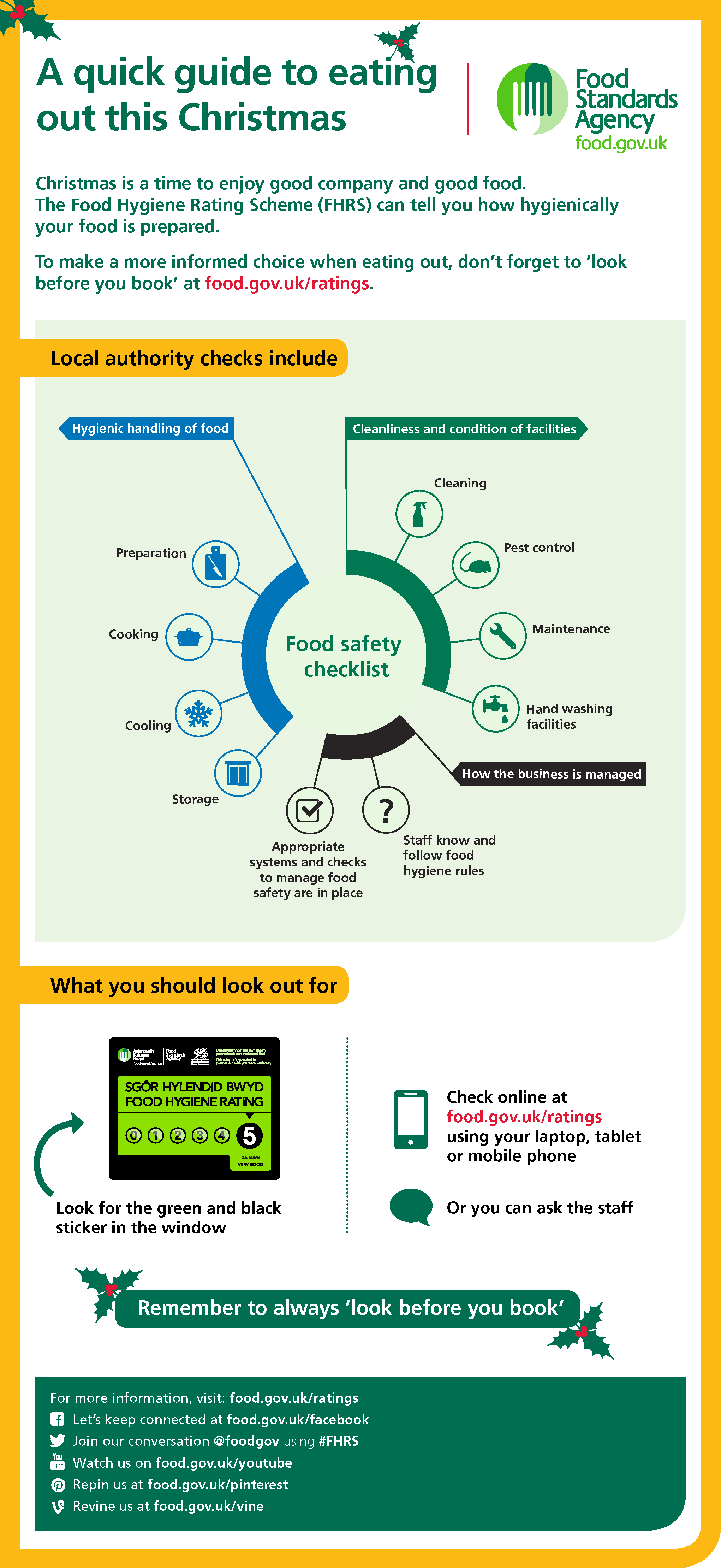 look before you book this christmas says food standards agency infographic thumbnail your quick guide to eating out