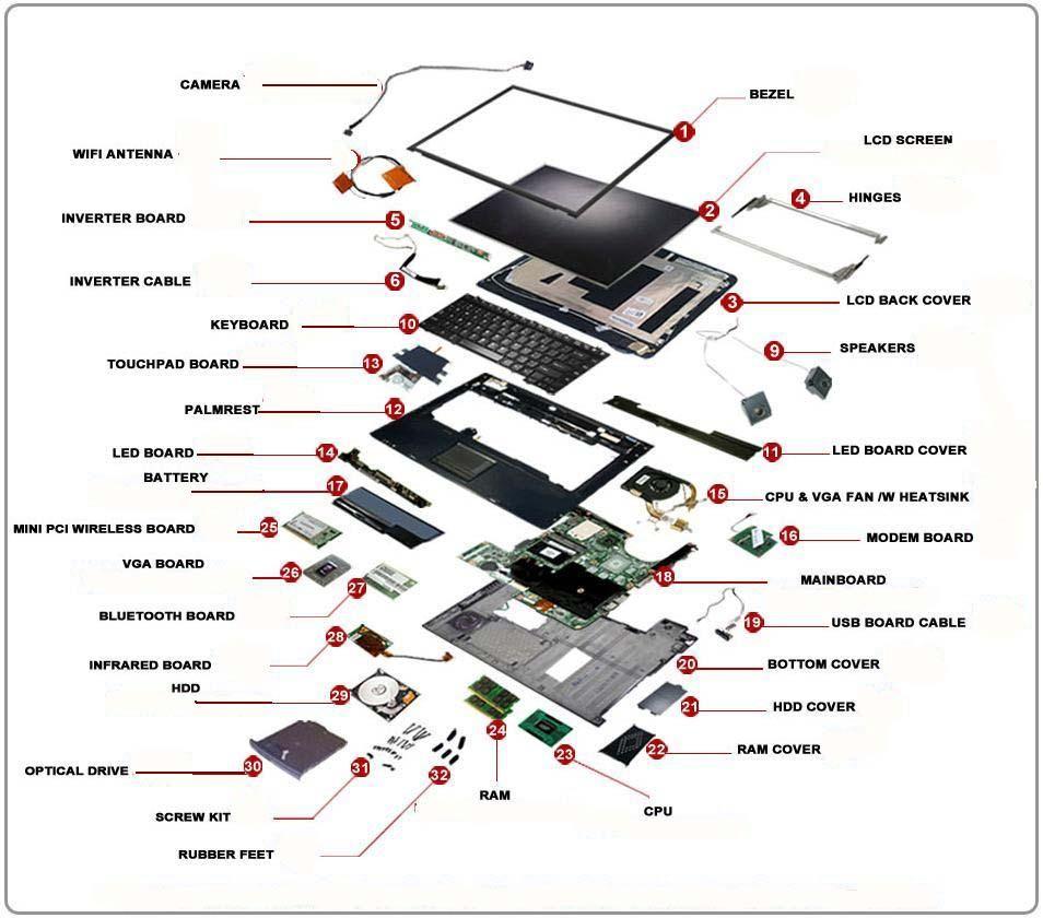 Laptop Spare Parts Names   Carnmotors.com