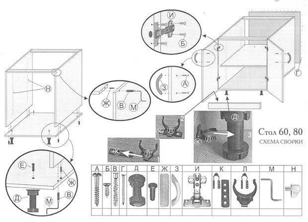 Сборка мебель своими руками чертежи и схемы 529