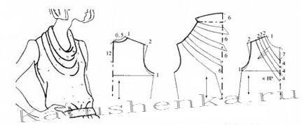 Как сшить платье с хомутом с воротником 11