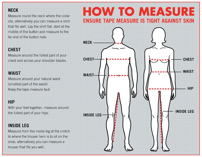 Measuring Men And Womens Cloths