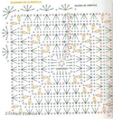 Вязание крючком пледа для новорожденных схемы 1265