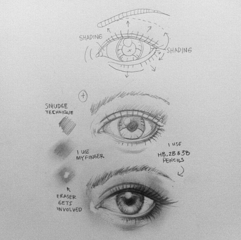 Drawing eye art pinterest