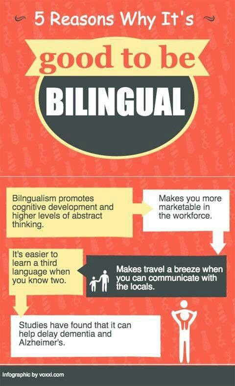 Infographic Ideas depression infographics in spanish : 1000+ images about Inspiration on Pinterest | Language, Swift and ...