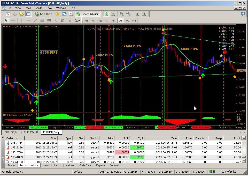 Forex trading tax malaysia