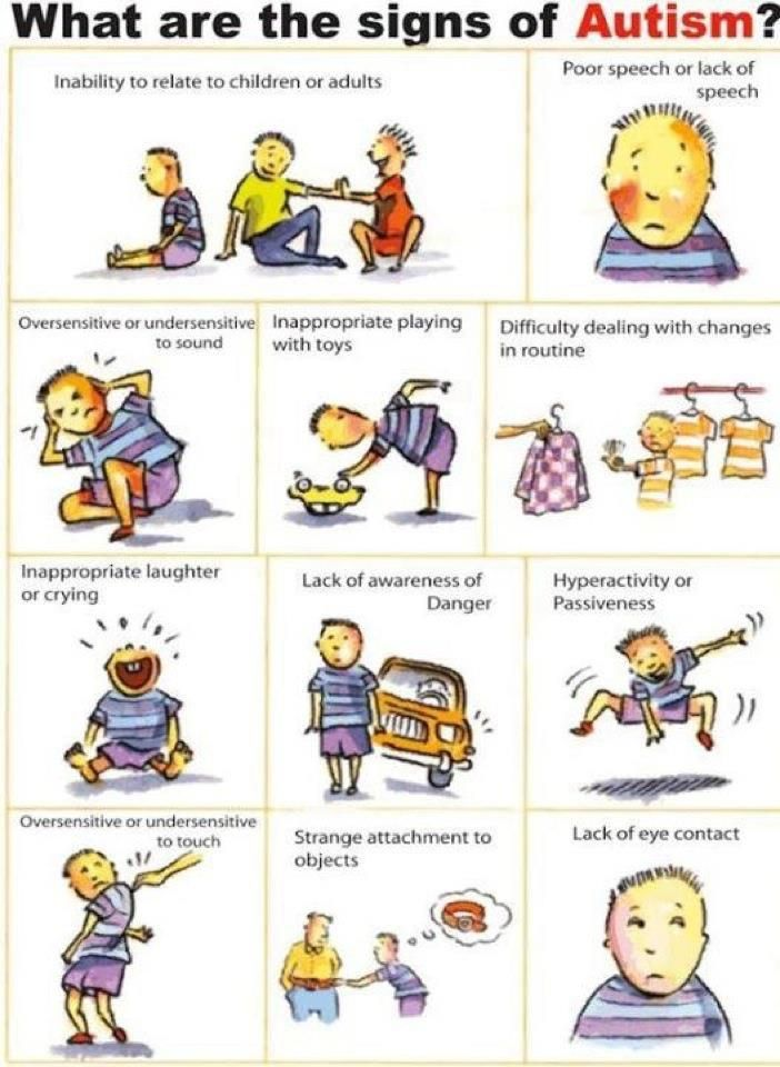 Signs Of Autism Spectrum Disorders In Adults