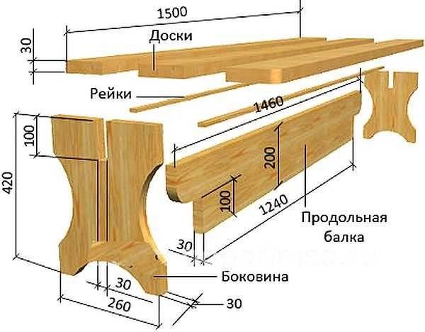 Как сделать деревянную лавку своими 422