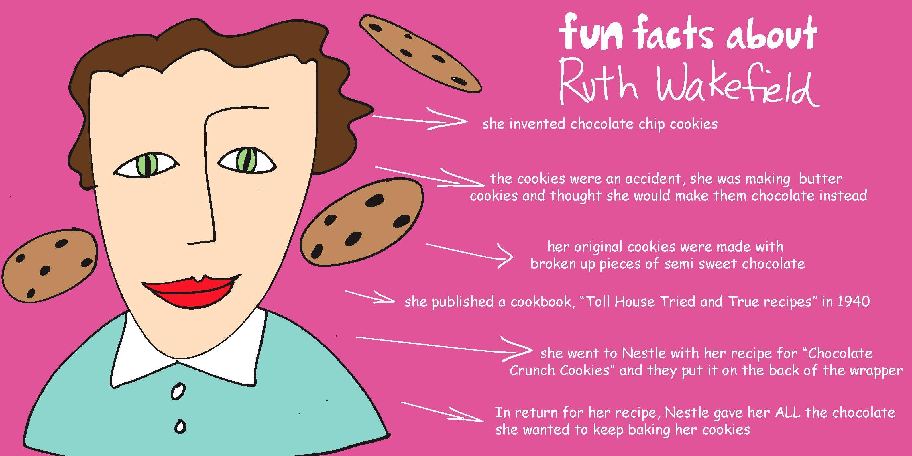 Ruth Wakefield www.sandramagsamen.com | Words of Wisdom ...