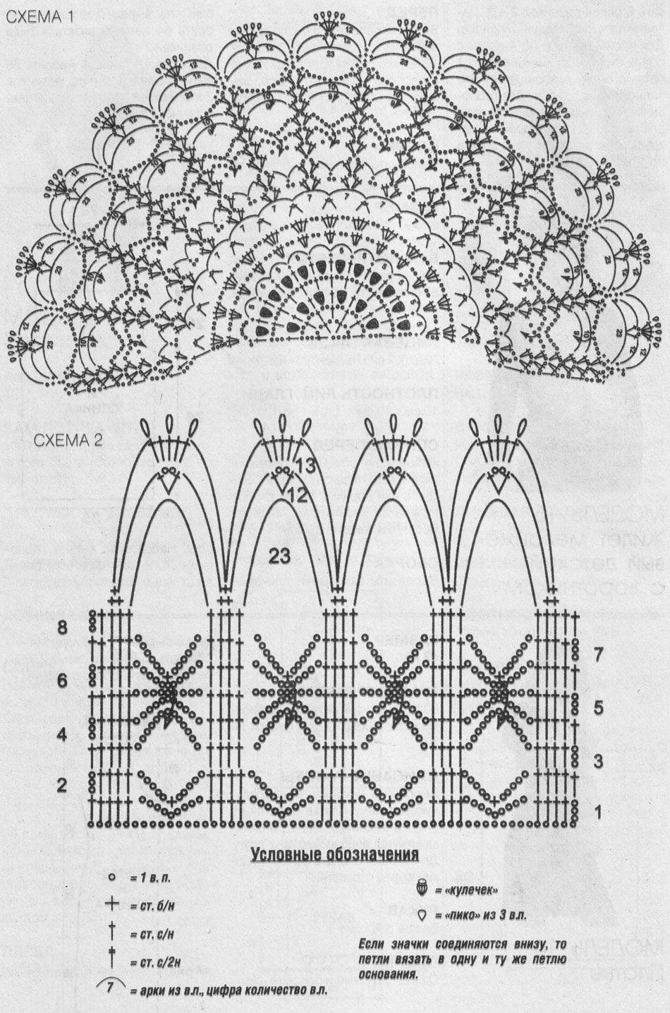 Вязание рукава детского платья крючок