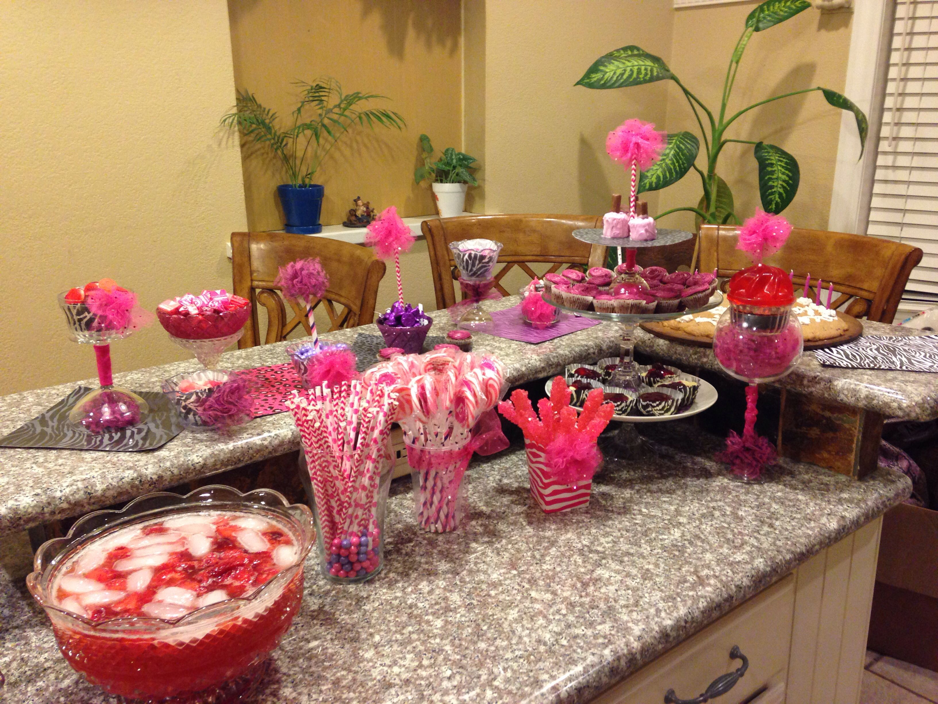 Sweet 13th birthday party ideas pinterest - Themes for a th birthday party ...